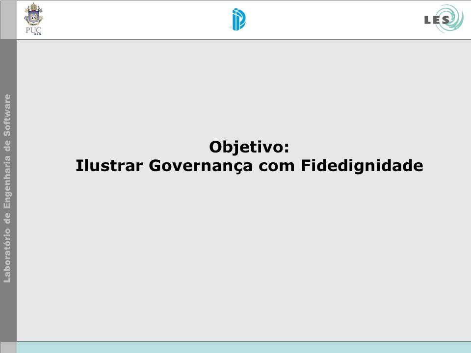 Objetivo: Ilustrar Governança com Fidedignidade