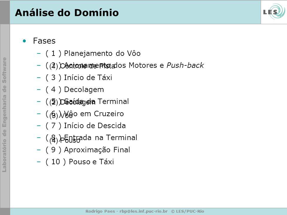 Rodrigo Paes - rbp@les.inf.puc-rio.br © LES/PUC-Rio Análise do Domínio Fases –( 1 ) Planejamento do Vôo –( 2 ) Acionamento dos Motores e Push-back –( 3 ) Início de Táxi –( 4 ) Decolagem –( 5 ) Saída da Terminal –( 6 ) Vôo em Cruzeiro –( 7 ) Início de Descida –( 8 ) Entrada na Terminal –( 9 ) Aproximação Final –( 10 ) Pouso e Táxi (1) Controle de Pista (2) Decolagem (4) Pouso (3) Vôo