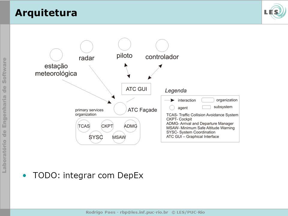 Rodrigo Paes - rbp@les.inf.puc-rio.br © LES/PUC-Rio Arquitetura TODO: integrar com DepEx