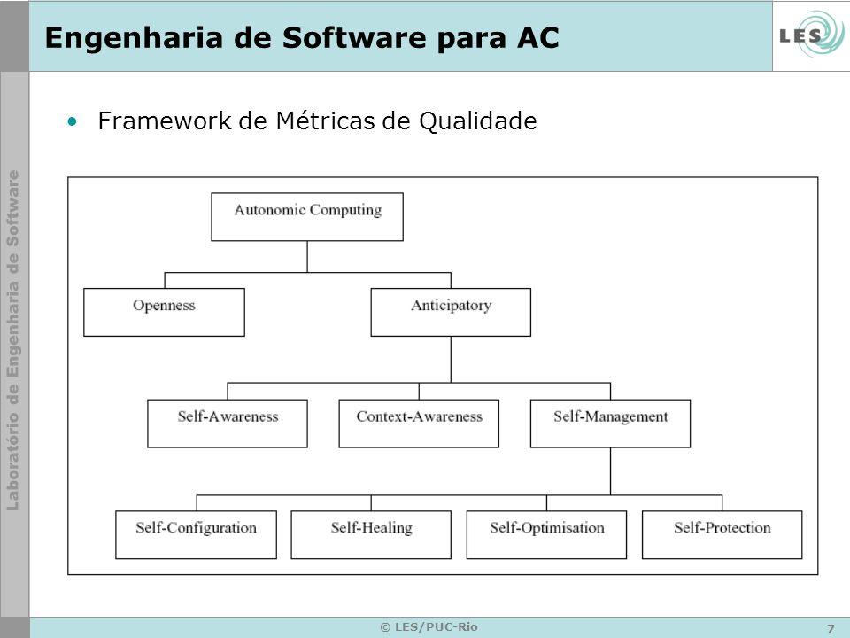 7 © LES/PUC-Rio Engenharia de Software para AC Framework de Métricas de Qualidade