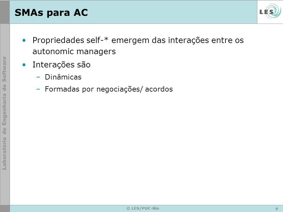 10 © LES/PUC-Rio SMAs para AC S.HARIRI, B. KHARGHARIA, H.