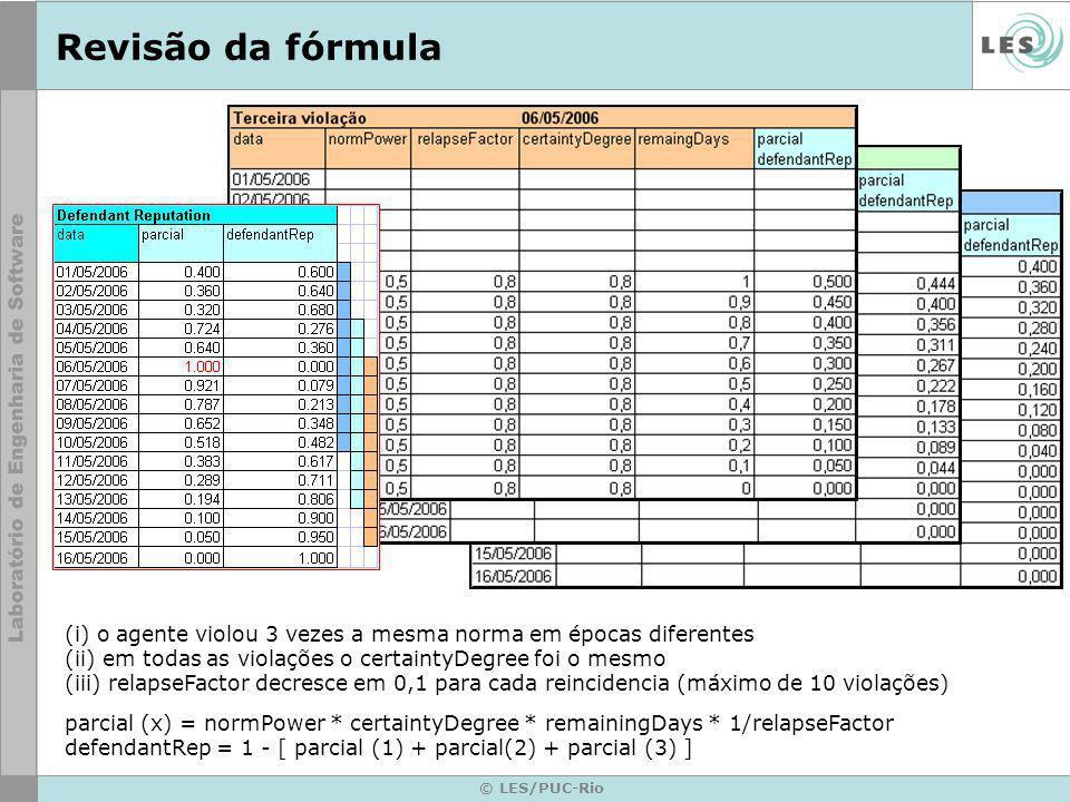 © LES/PUC-Rio Revisão da fórmula (i) o agente violou 3 vezes a mesma norma em épocas diferentes (ii) em todas as violações o certaintyDegree foi o mes
