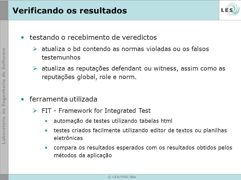 © LES/PUC-Rio Verificando os resultados testando o recebimento de veredictos atualiza o bd contendo as normas violadas ou os falsos testemunhos atuali