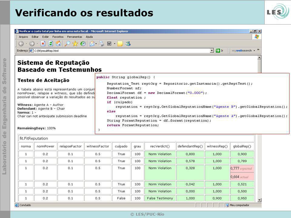 © LES/PUC-Rio Verificando os resultados