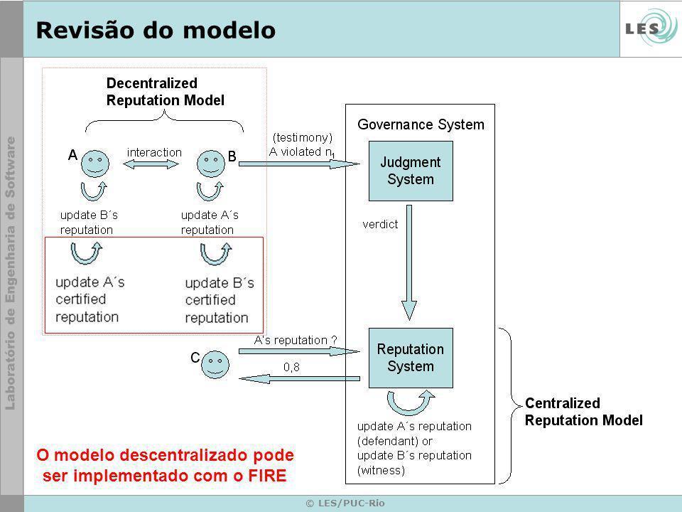 © LES/PUC-Rio Revisão do modelo Obtendo a reputação de um agente C solicita ao SR reputação de A A já violou normas .