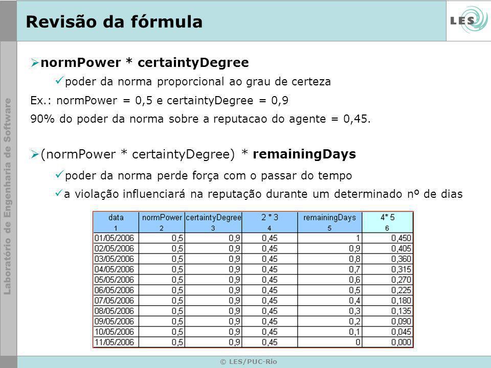 © LES/PUC-Rio (normPower * certaintyDegree * remainingDays) * 1/relapseFactor poder da norma aumenta no caso de reincidência uma norma pode ser violada um determinado nº de vezes Revisão da fórmula
