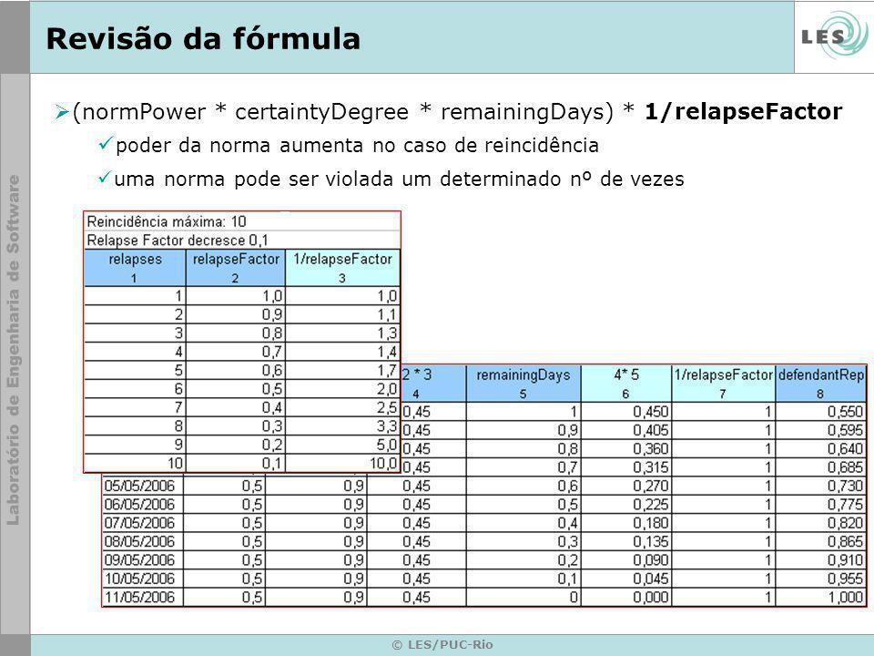 © LES/PUC-Rio Revisão da fórmula (i) o agente violou 3 vezes a mesma norma em épocas diferentes (ii) em todas as violações o certaintyDegree foi o mesmo (iii) relapseFactor decresce em 0,1 para cada reincidencia (máximo de 10 violações) parcial (x) = normPower * certaintyDegree * remainingDays * 1/relapseFactor defendantRep = 1 - [ parcial (1) + parcial(2) + parcial (3) ]