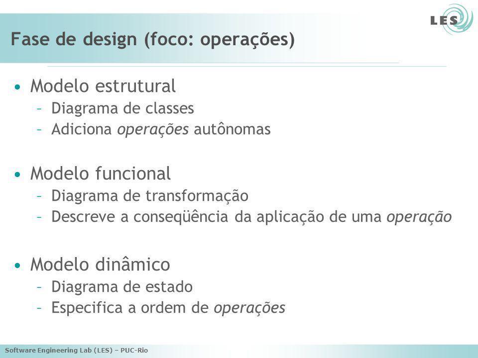 Software Engineering Lab (LES) – PUC-Rio Fase de design (foco: operações) Modelo estrutural –Diagrama de classes –Adiciona operações autônomas Modelo