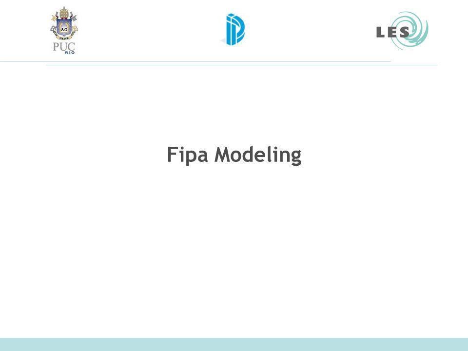 Fipa Modeling