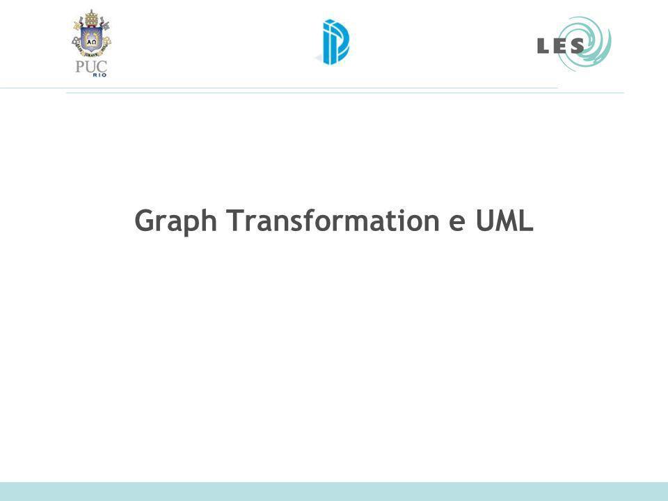 Software Engineering Lab (LES) – PUC-Rio Graph Transformation e UML Diagrama estendidos –Diagrama de case de uso -> Diagrama UER –Diagrama de classe Propõe o uso de transformações aplicadas a gráficos para descrever o sistema antes e depois da execução de um caso de uso Fase de requisitos Fase de análise (foca na troca de mensagens) Fase de design (foca na execução do agente)