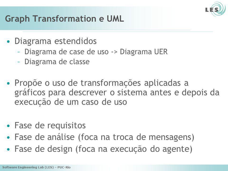 Software Engineering Lab (LES) – PUC-Rio Fase de design (foco: operações) Modelo estrutural –Diagrama de classes –Adiciona operações autônomas Modelo funcional –Diagrama de transformação –Descreve a conseqüência da aplicação de uma operação Modelo dinâmico –Diagrama de estado –Especifica a ordem de operações