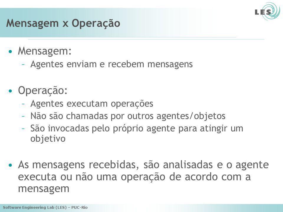 Software Engineering Lab (LES) – PUC-Rio Mensagem x Operação Mensagem: –Agentes enviam e recebem mensagens Operação: –Agentes executam operações –Não