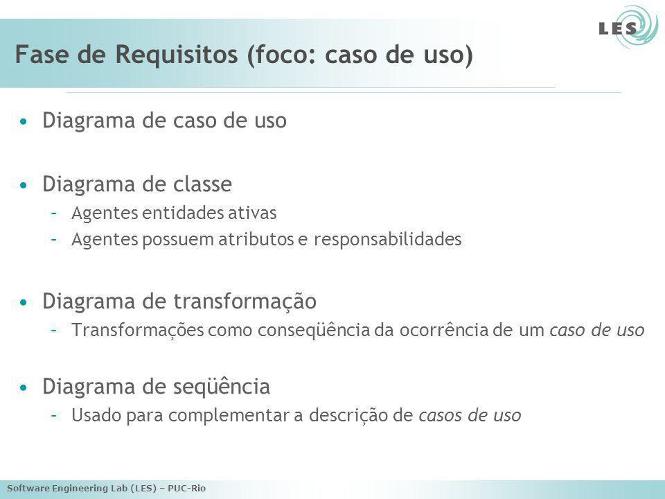 Software Engineering Lab (LES) – PUC-Rio Fase de Requisitos (foco: caso de uso) Diagrama de caso de uso Diagrama de classe –Agentes entidades ativas –
