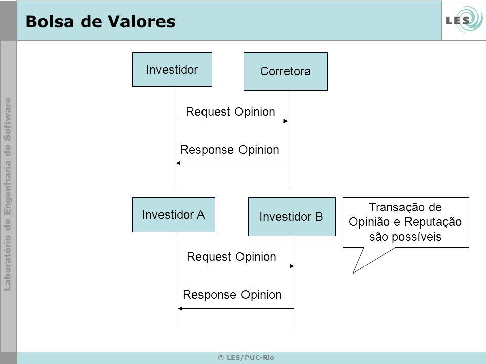 © LES/PUC-Rio Bolsa de Valores Corretora Investidor Request Opinion Response Opinion Investidor B Investidor A Request Opinion Response Opinion Transa