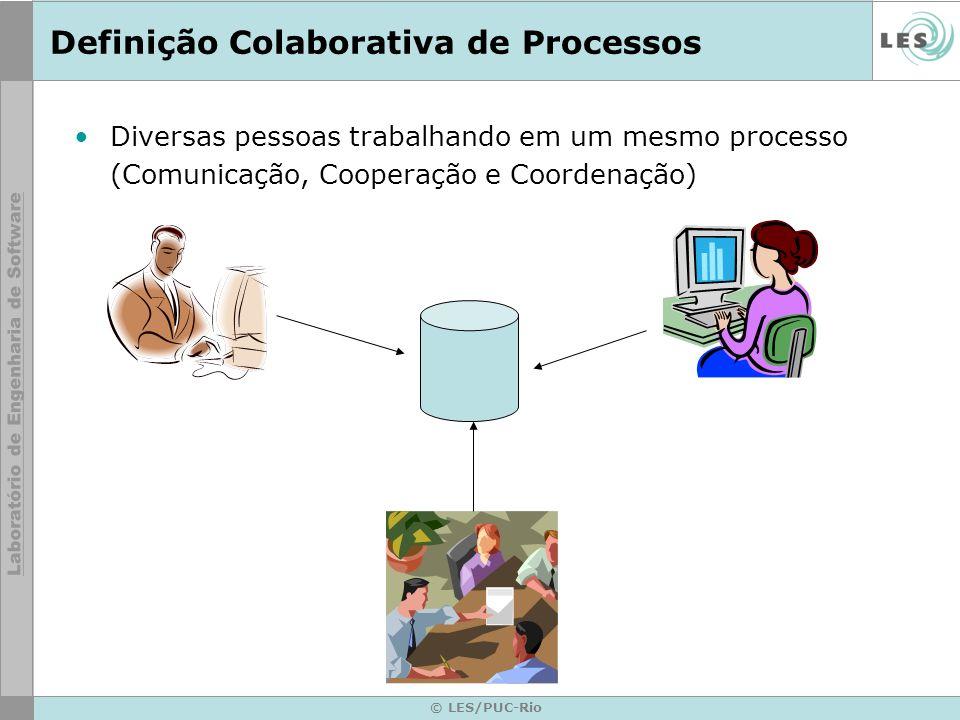 © LES/PUC-Rio Definição Colaborativa de Processos Diversas pessoas trabalhando em um mesmo processo (Comunicação, Cooperação e Coordenação)