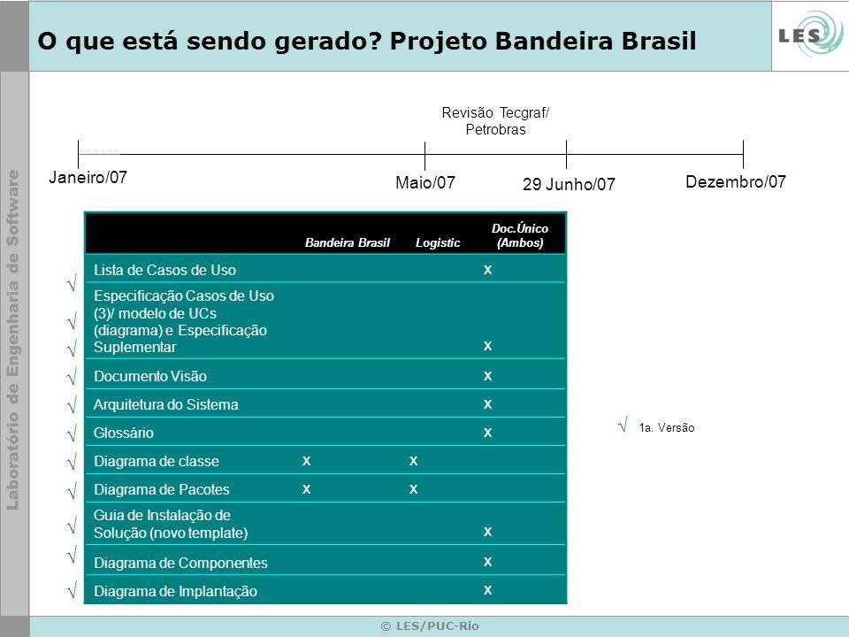 © LES/PUC-Rio Bandeira BrasilLogistic Doc.Único (Ambos) Lista de Casos de Uso x Especificação Casos de Uso (3)/ modelo de UCs (diagrama) e Especificaç