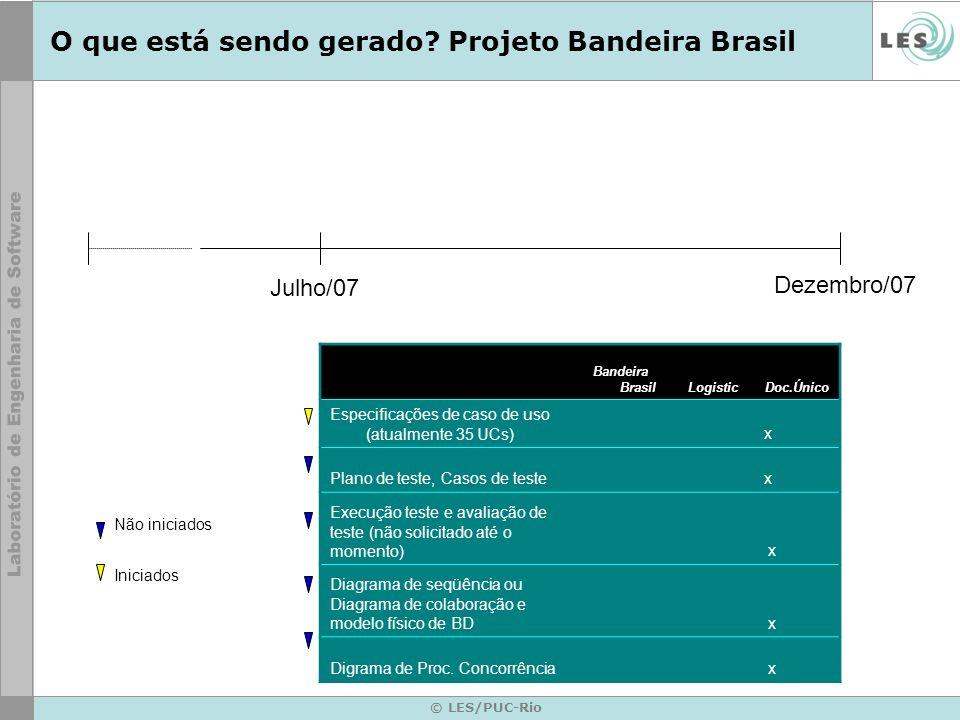 © LES/PUC-Rio O que está sendo gerado? Projeto Bandeira Brasil Julho/07 Dezembro/07 Bandeira BrasilLogisticDoc.Único Especificações de caso de uso (at
