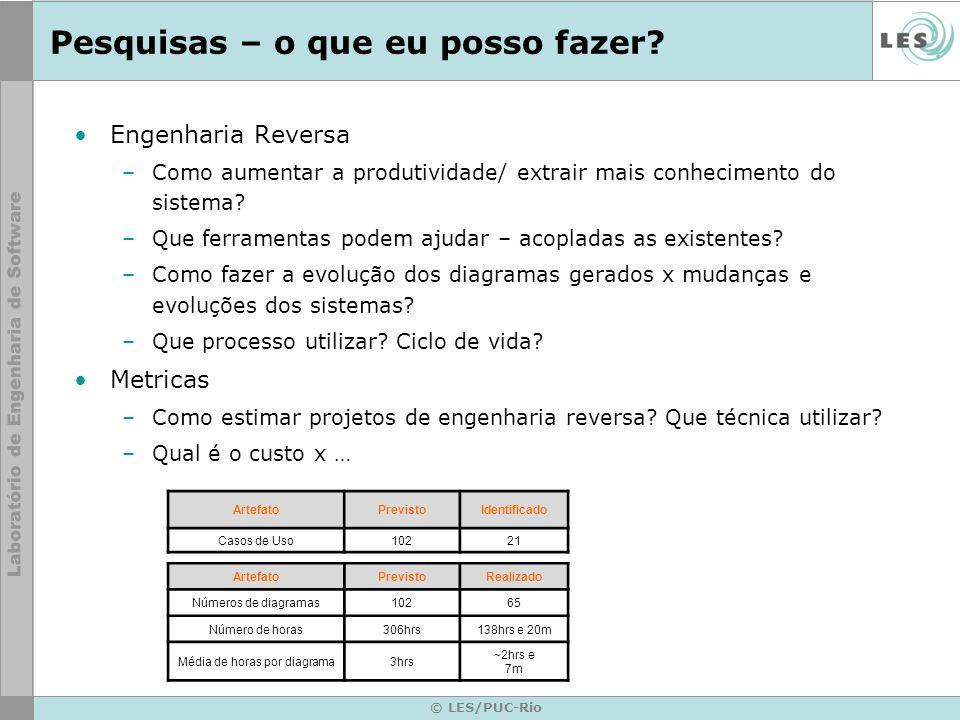 © LES/PUC-Rio Pesquisas – o que eu posso fazer? Engenharia Reversa –Como aumentar a produtividade/ extrair mais conhecimento do sistema? –Que ferramen