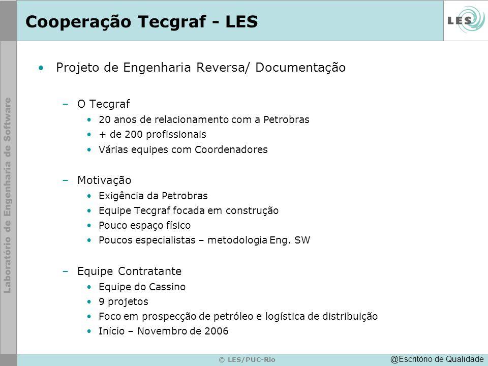 © LES/PUC-Rio Cooperação Tecgraf - LES Projeto de Engenharia Reversa/ Documentação –O Tecgraf 20 anos de relacionamento com a Petrobras + de 200 profi