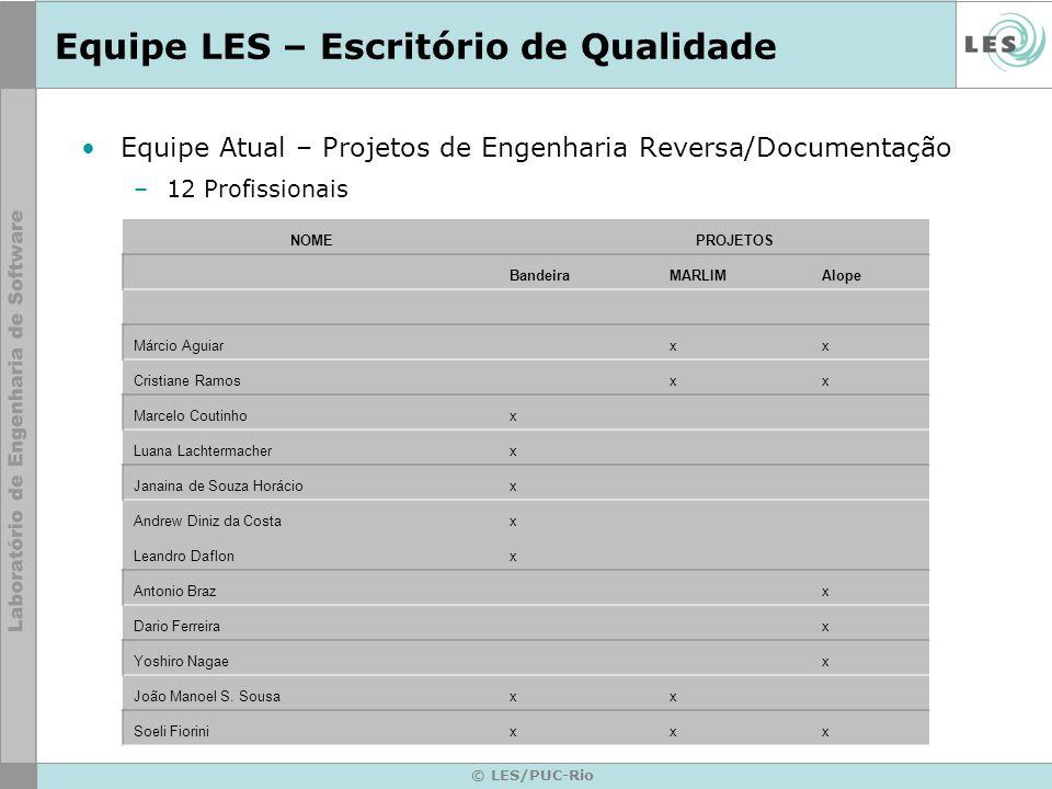 © LES/PUC-Rio Equipe LES – Escritório de Qualidade Equipe Atual – Projetos de Engenharia Reversa/Documentação –12 Profissionais NOME PROJETOS Bandeira