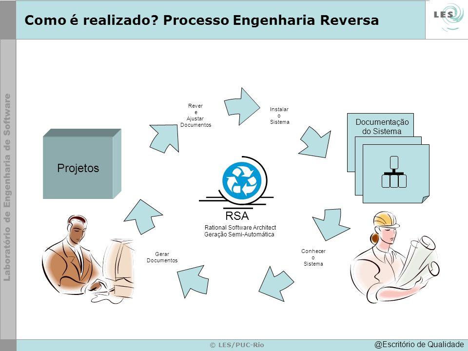 © LES/PUC-Rio Como é realizado? Processo Engenharia Reversa RSA Rational Software Architect Geração Semi-Automática Projetos Documentação do Sistema @