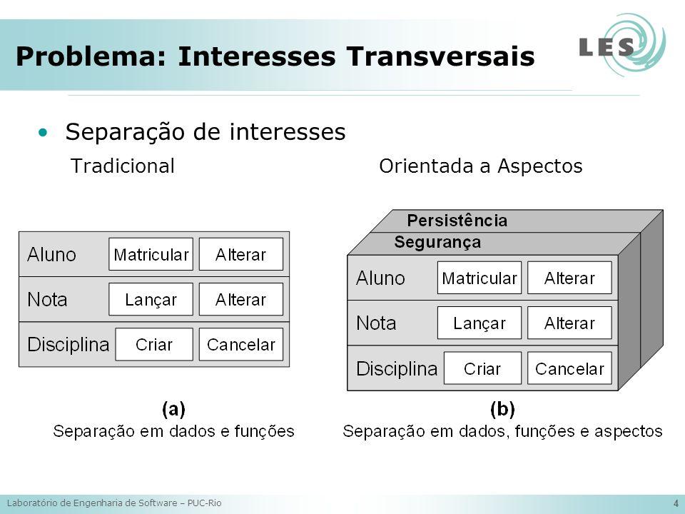Laboratório de Engenharia de Software – PUC-Rio 5 Problema: Interesses Transversais Interesse transversal (a) separado em aspecto (b)