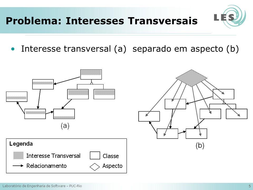 Laboratório de Engenharia de Software – PUC-Rio 6 Problema: Avaliação de Software A avaliação de qualidade é usualmente baseada em métricas –A interpretação dos números não é trivial –Conclusões equivocadas ocorrem com freqüência –Análise sem suporte automatizado é custosa No Desenvolvimento de Software Orientado a Aspectos (DSOA) os problemas são maiores –Aspectos afetam vários módulos, incluindo outros aspectos, de maneira bastante heterogênea –As classes não devem ser cientes da existência de aspectos (obliviousness), o que torna difícil entender como elas são afetadas