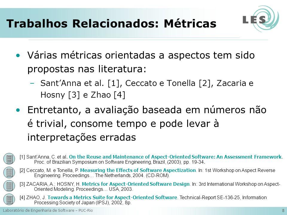 Laboratório de Engenharia de Software – PUC-Rio 39 AJATO: Gerenciador de Interesses Efetua o mapeamento entre estruturas sintáticas e interesses Um aspecto é utilizado para implementar a persistência deste módulo