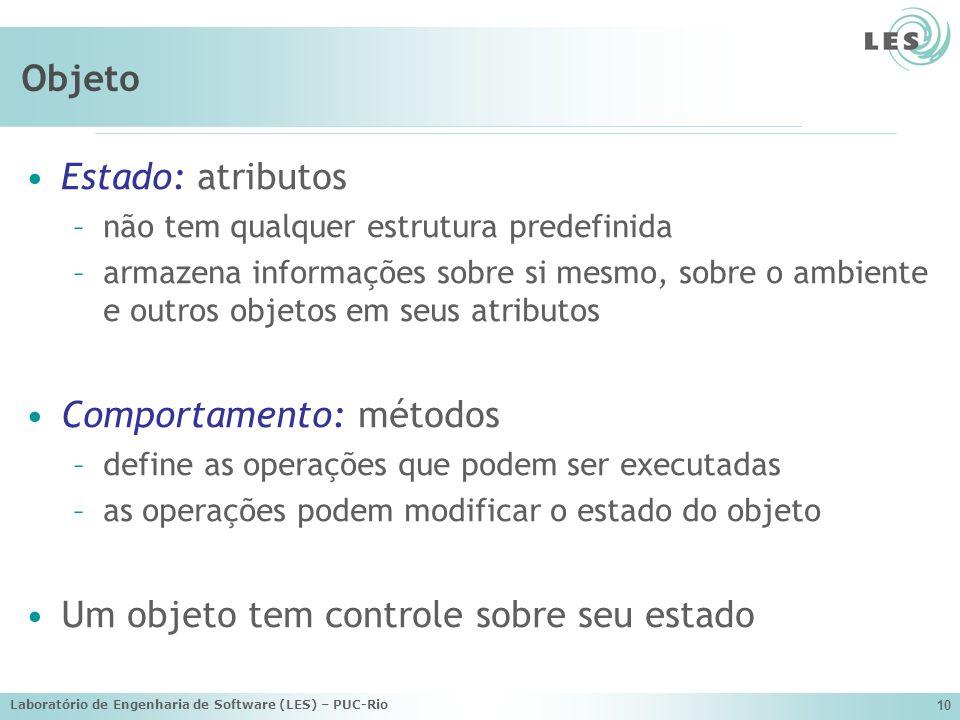 Laboratório de Engenharia de Software (LES) – PUC-Rio 10 Objeto Estado: atributos –não tem qualquer estrutura predefinida –armazena informações sobre