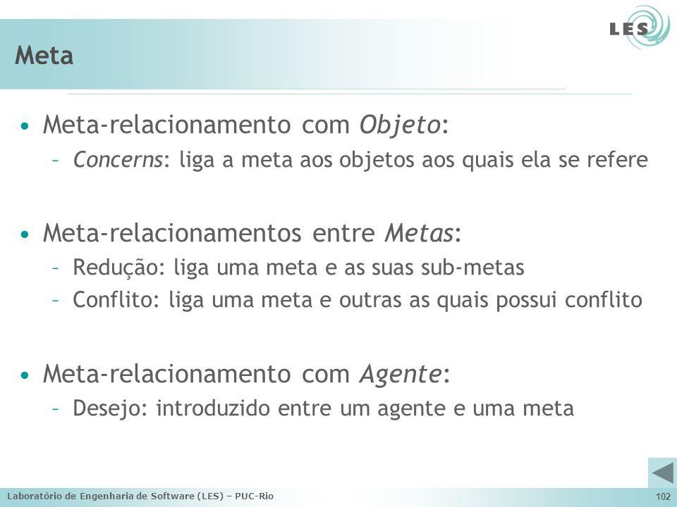 Laboratório de Engenharia de Software (LES) – PUC-Rio 102 Meta Meta-relacionamento com Objeto: –Concerns: liga a meta aos objetos aos quais ela se ref