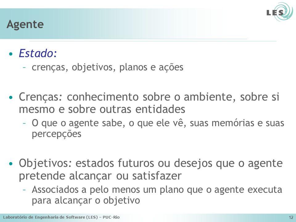 Laboratório de Engenharia de Software (LES) – PUC-Rio 12 Agente Estado: –crenças, objetivos, planos e ações Crenças: conhecimento sobre o ambiente, so