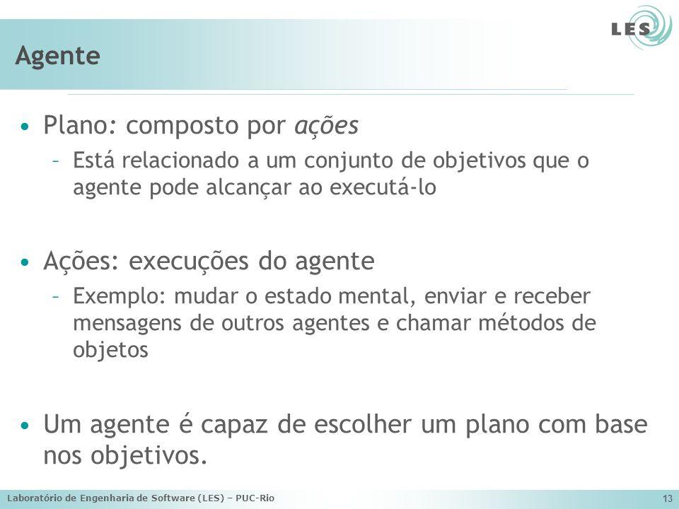 Laboratório de Engenharia de Software (LES) – PUC-Rio 13 Agente Plano: composto por ações –Está relacionado a um conjunto de objetivos que o agente po