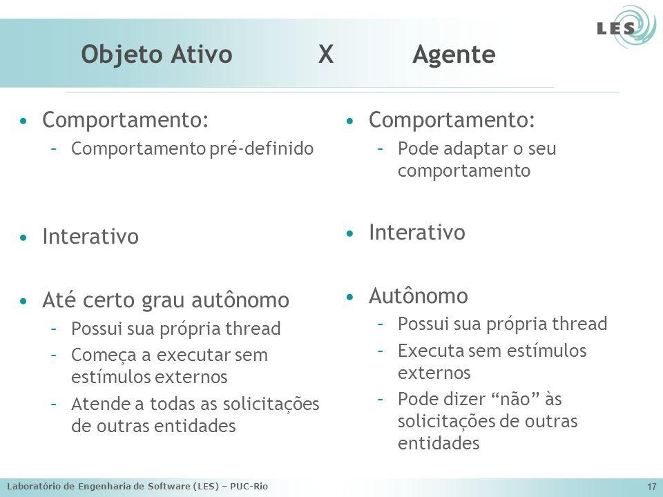 Laboratório de Engenharia de Software (LES) – PUC-Rio 17 Objeto Ativo XAgente Comportamento: –Comportamento pré-definido Interativo Até certo grau aut