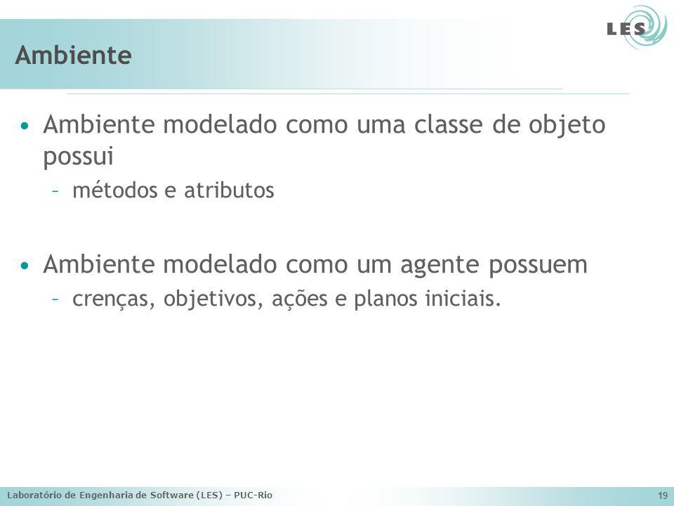 Laboratório de Engenharia de Software (LES) – PUC-Rio 19 Ambiente Ambiente modelado como uma classe de objeto possui –métodos e atributos Ambiente mod
