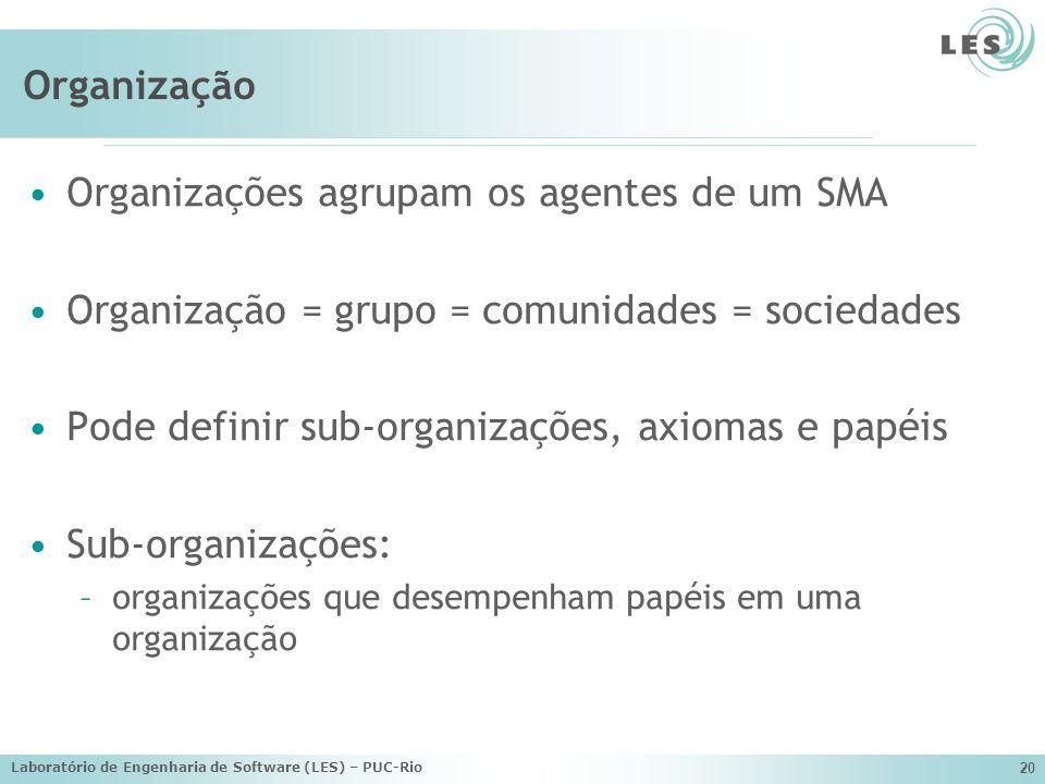 Laboratório de Engenharia de Software (LES) – PUC-Rio 20 Organização Organizações agrupam os agentes de um SMA Organização = grupo = comunidades = soc