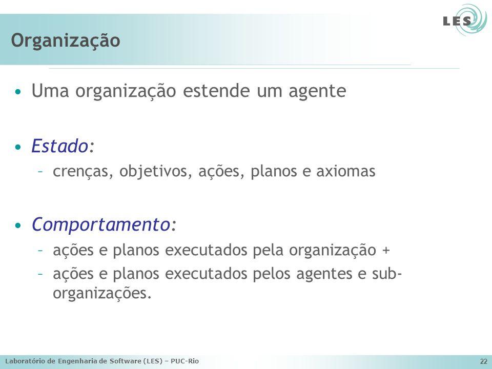 Laboratório de Engenharia de Software (LES) – PUC-Rio 22 Organização Uma organização estende um agente Estado: –crenças, objetivos, ações, planos e ax