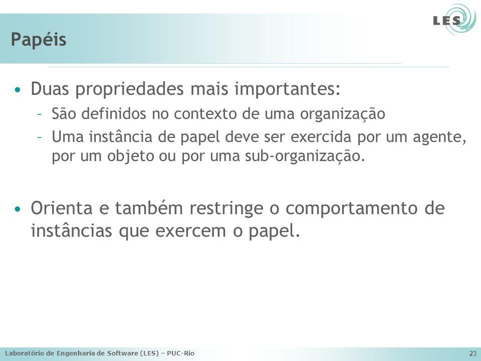 Laboratório de Engenharia de Software (LES) – PUC-Rio 23 Papéis Duas propriedades mais importantes: –São definidos no contexto de uma organização –Uma