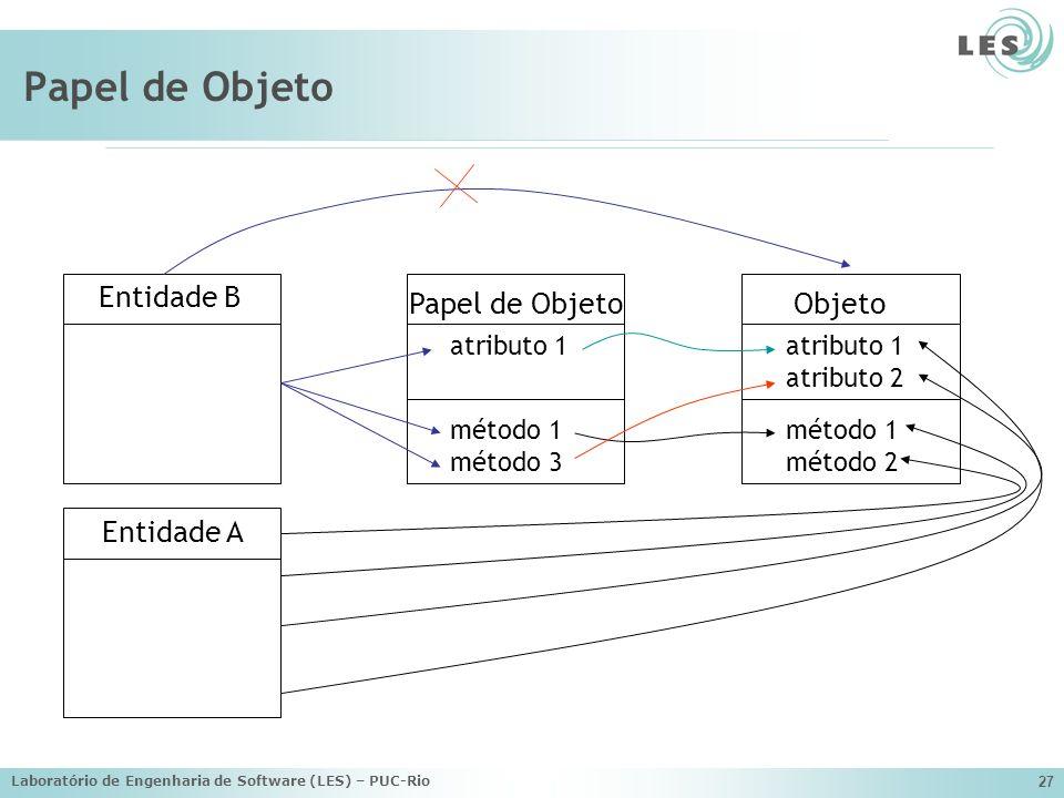 Laboratório de Engenharia de Software (LES) – PUC-Rio 27 Papel de Objeto Objeto atributo 1 atributo 2 método 1 método 2 Papel de Objeto atributo 1 mét