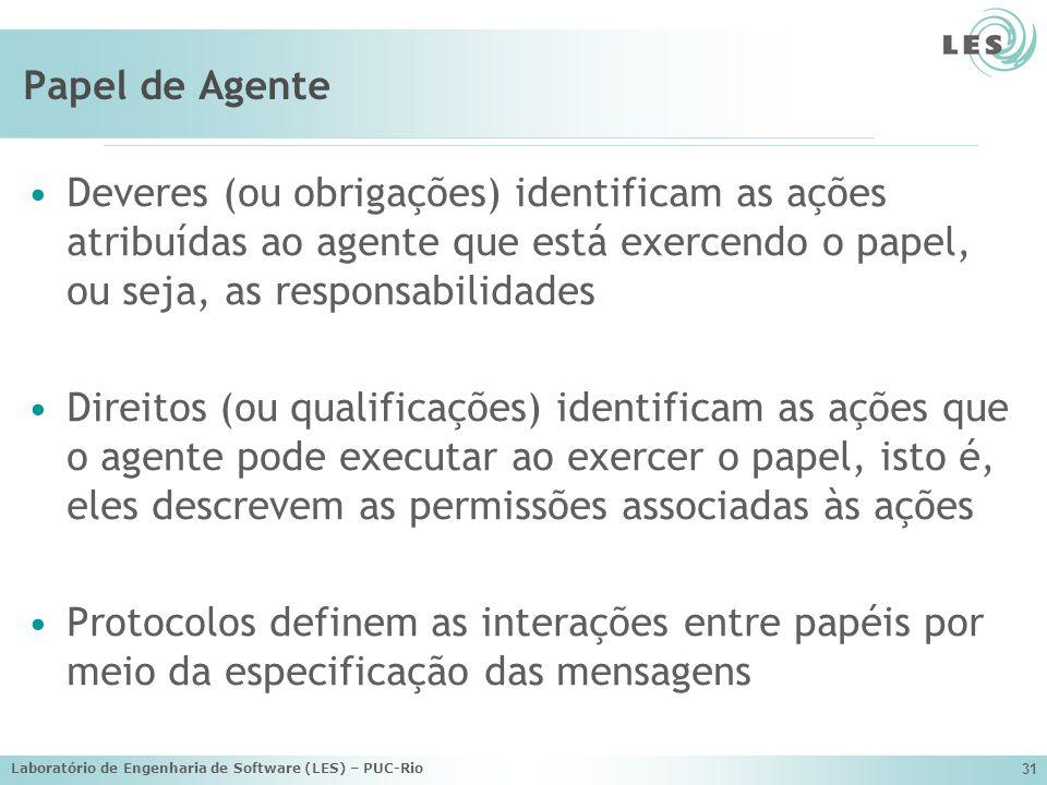Laboratório de Engenharia de Software (LES) – PUC-Rio 31 Papel de Agente Deveres (ou obrigações) identificam as ações atribuídas ao agente que está ex