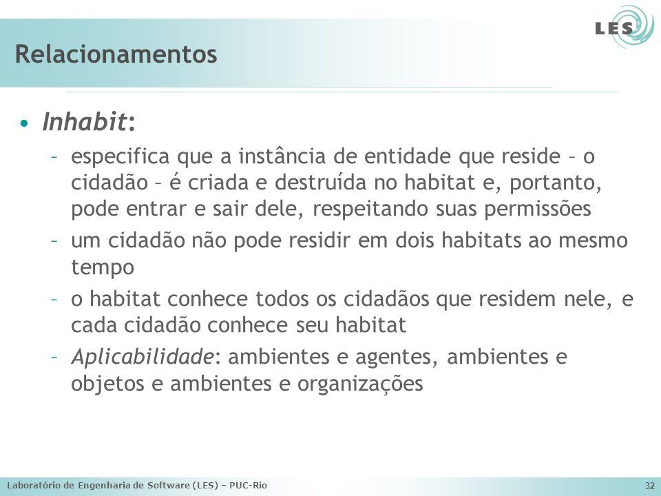 Laboratório de Engenharia de Software (LES) – PUC-Rio 32 Relacionamentos Inhabit: –especifica que a instância de entidade que reside – o cidadão – é c