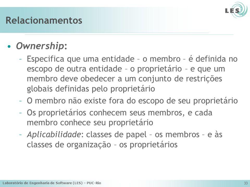Laboratório de Engenharia de Software (LES) – PUC-Rio 33 Relacionamentos Ownership: –Especifica que uma entidade – o membro – é definida no escopo de