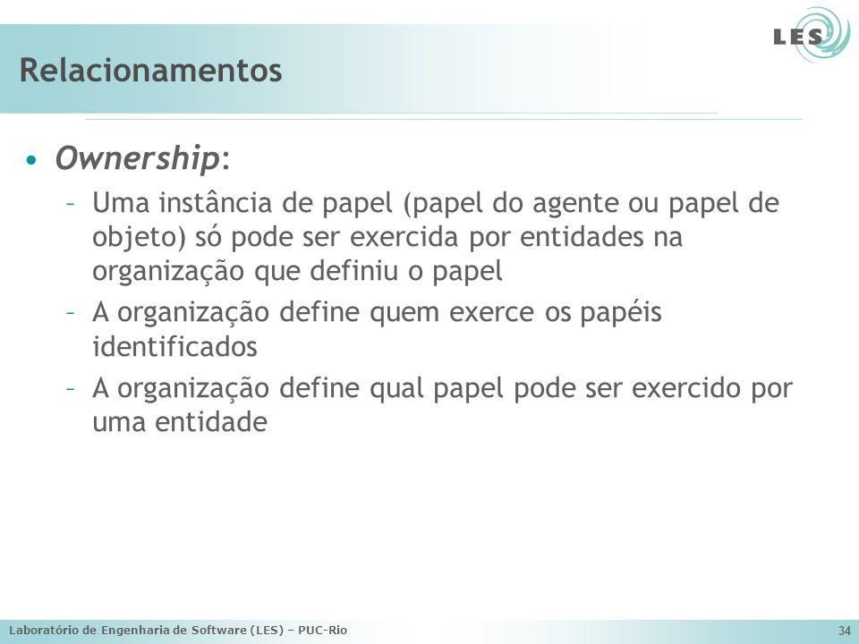 Laboratório de Engenharia de Software (LES) – PUC-Rio 34 Relacionamentos Ownership: –Uma instância de papel (papel do agente ou papel de objeto) só po