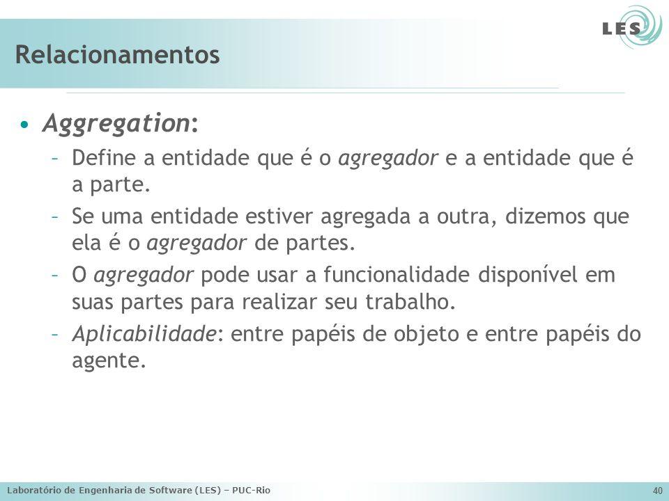 Laboratório de Engenharia de Software (LES) – PUC-Rio 40 Relacionamentos Aggregation: –Define a entidade que é o agregador e a entidade que é a parte.