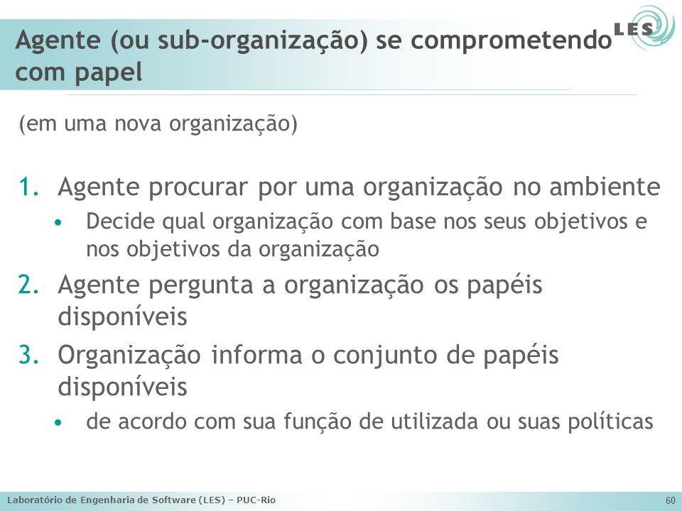 Laboratório de Engenharia de Software (LES) – PUC-Rio 60 Agente (ou sub-organização) se comprometendo com papel (em uma nova organização) 1.Agente pro