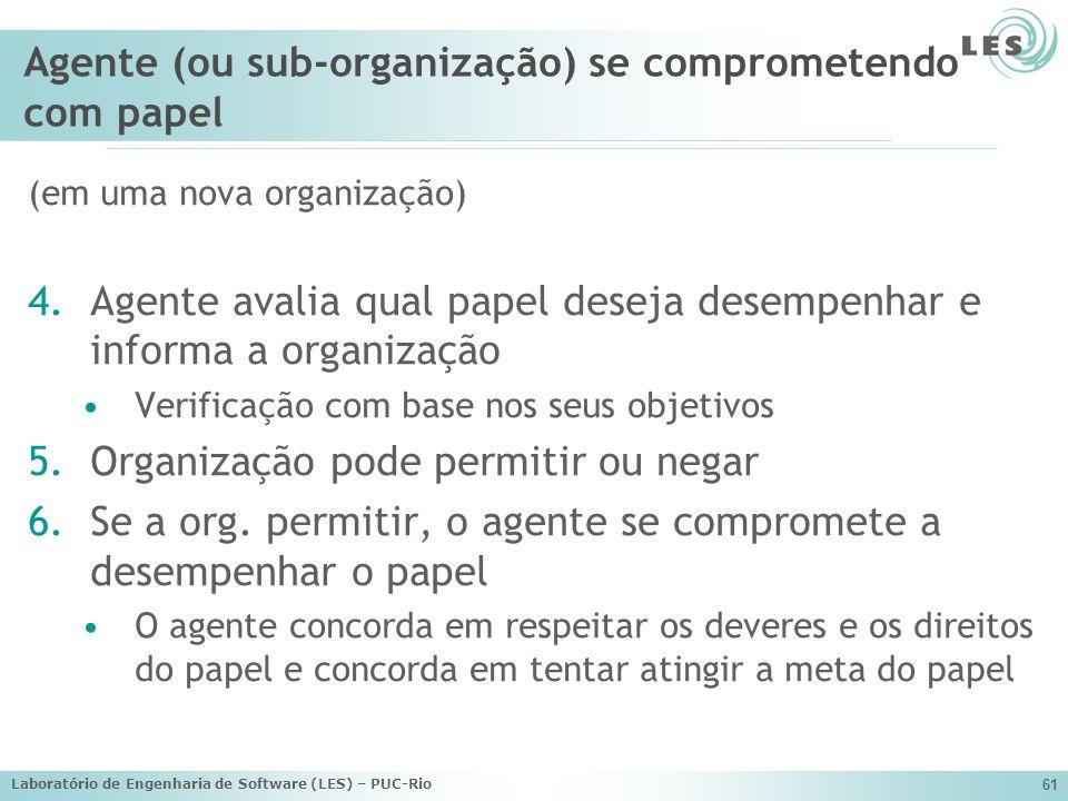 Laboratório de Engenharia de Software (LES) – PUC-Rio 61 Agente (ou sub-organização) se comprometendo com papel (em uma nova organização) 4.Agente ava