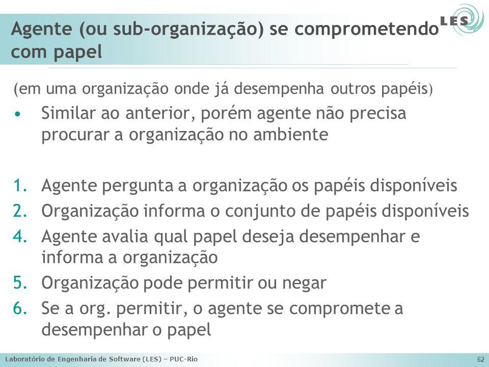 Laboratório de Engenharia de Software (LES) – PUC-Rio 62 Agente (ou sub-organização) se comprometendo com papel (em uma organização onde já desempenha