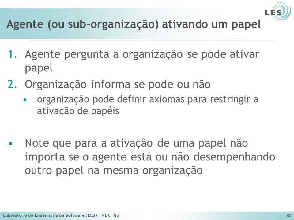Laboratório de Engenharia de Software (LES) – PUC-Rio 63 Agente (ou sub-organização) ativando um papel 1.Agente pergunta a organização se pode ativar