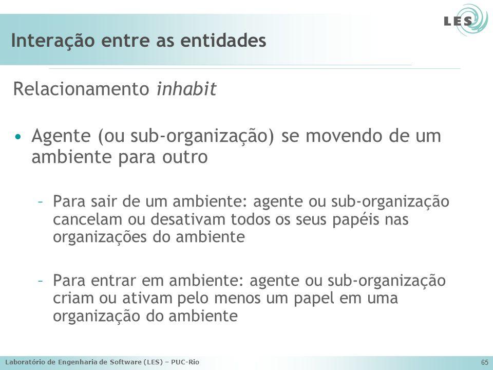 Laboratório de Engenharia de Software (LES) – PUC-Rio 65 Interação entre as entidades Relacionamento inhabit Agente (ou sub-organização) se movendo de