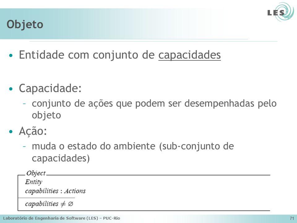 Laboratório de Engenharia de Software (LES) – PUC-Rio 71 Objeto Entidade com conjunto de capacidades Capacidade: –conjunto de ações que podem ser dese
