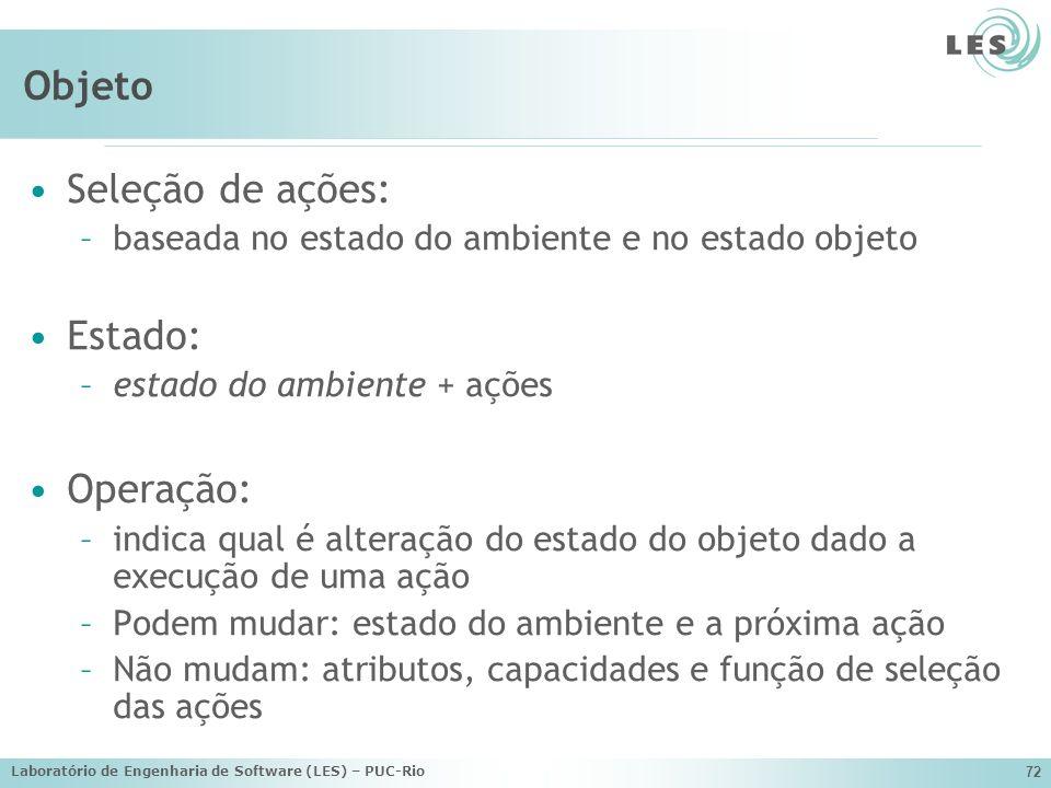 Laboratório de Engenharia de Software (LES) – PUC-Rio 72 Objeto Seleção de ações: –baseada no estado do ambiente e no estado objeto Estado: –estado do